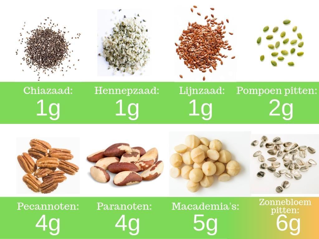 Keto noten, zaden en pitten
