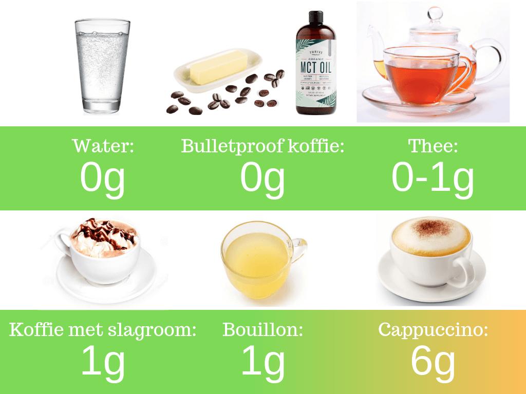 wat drink je op het keto dieet