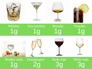 alcohol op het keto dieet