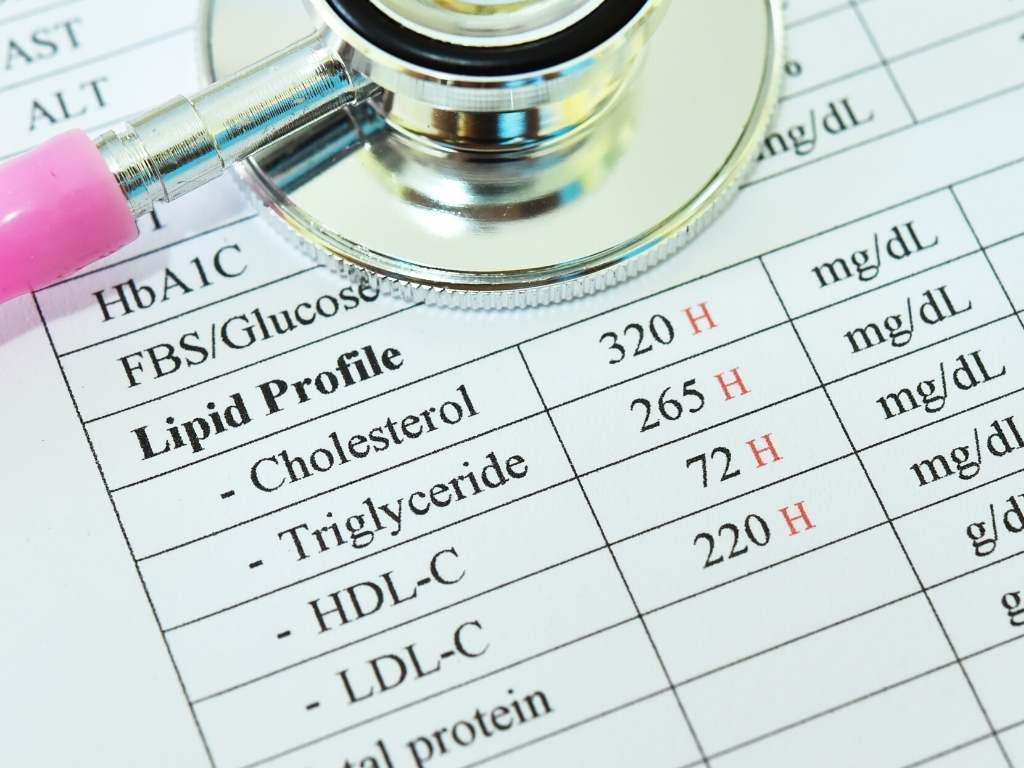Verhouding tussen HDL en LDL