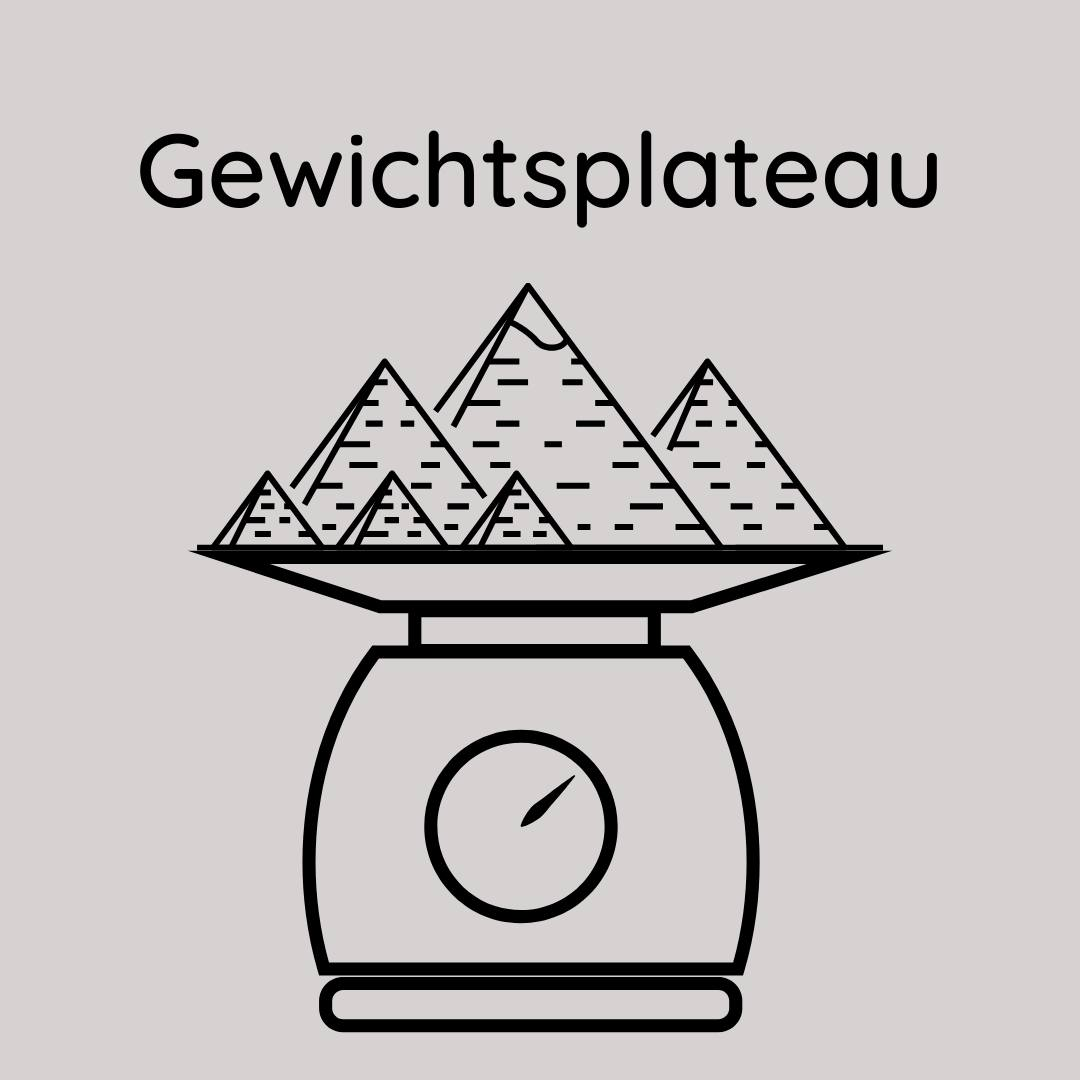 gewichts plateau